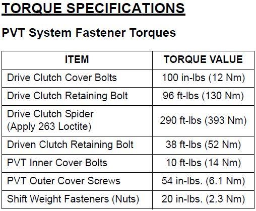 Name:  CVT torque specs.JPG Views: 25 Size:  69.3 KB