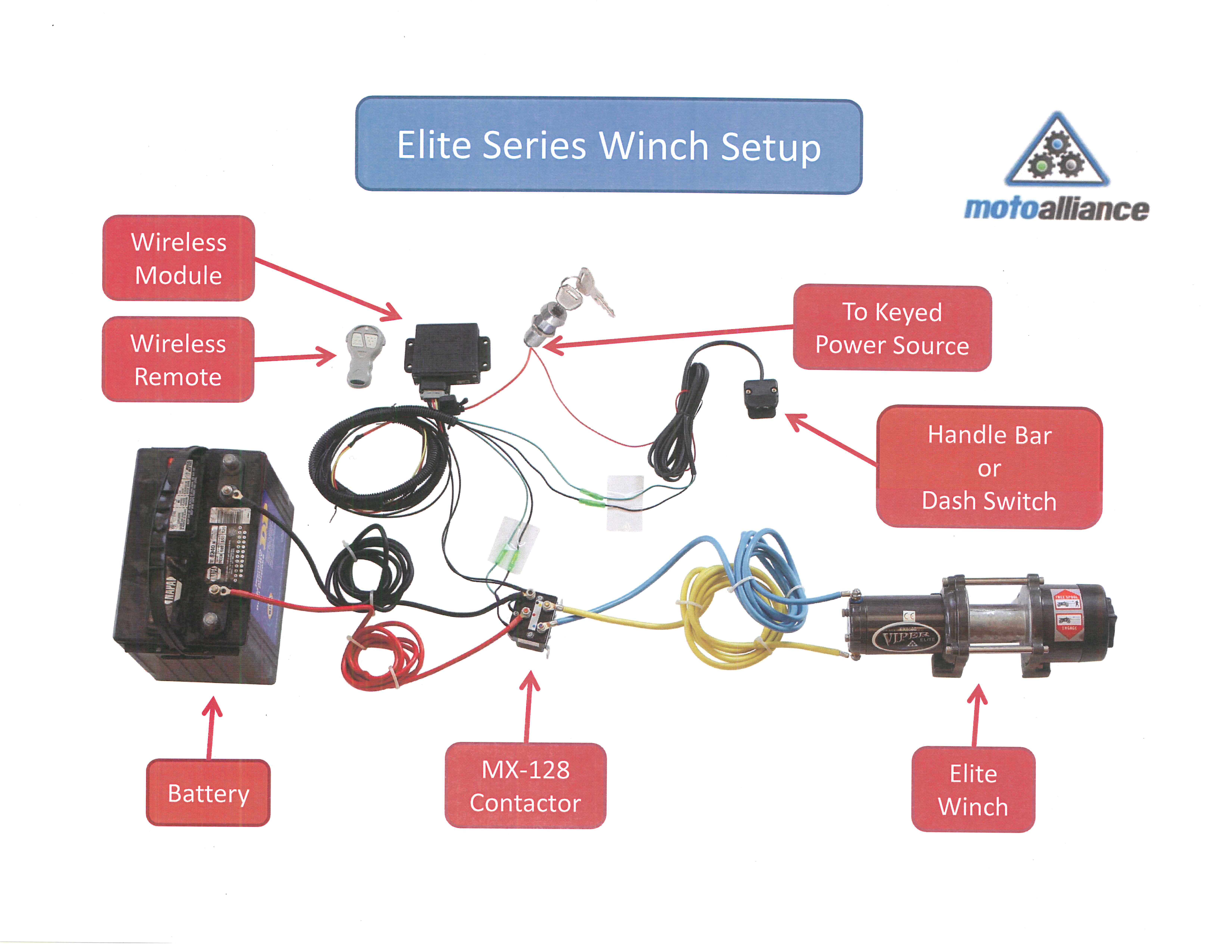 Viper Elite Wireless Remote Installation ? | PRC Polaris ... on circuit board troubleshooting, circuit board circuit, circuit board power, circuit board bmw, circuit diagram software, circuit board timer, circuit board generator, circuit board cooling, circuit diagram for wireless system, circuit board fuel pump, circuit board chassis, circuit board electrical, circuit board thermostat, circuit board air conditioning diagram, circuit board radio, circuit board dimensions, circuit board solenoid, circuit board maintenance, circuit board parts diagram, gas furnace control board diagram,