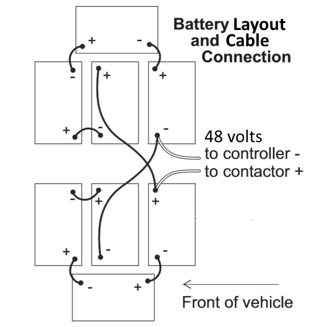 2011 polaris ranger ev wiring diagram arbortech us rh arbortech us 2011 polaris ranger ev wiring diagram 2010 polaris ranger ev wiring diagram