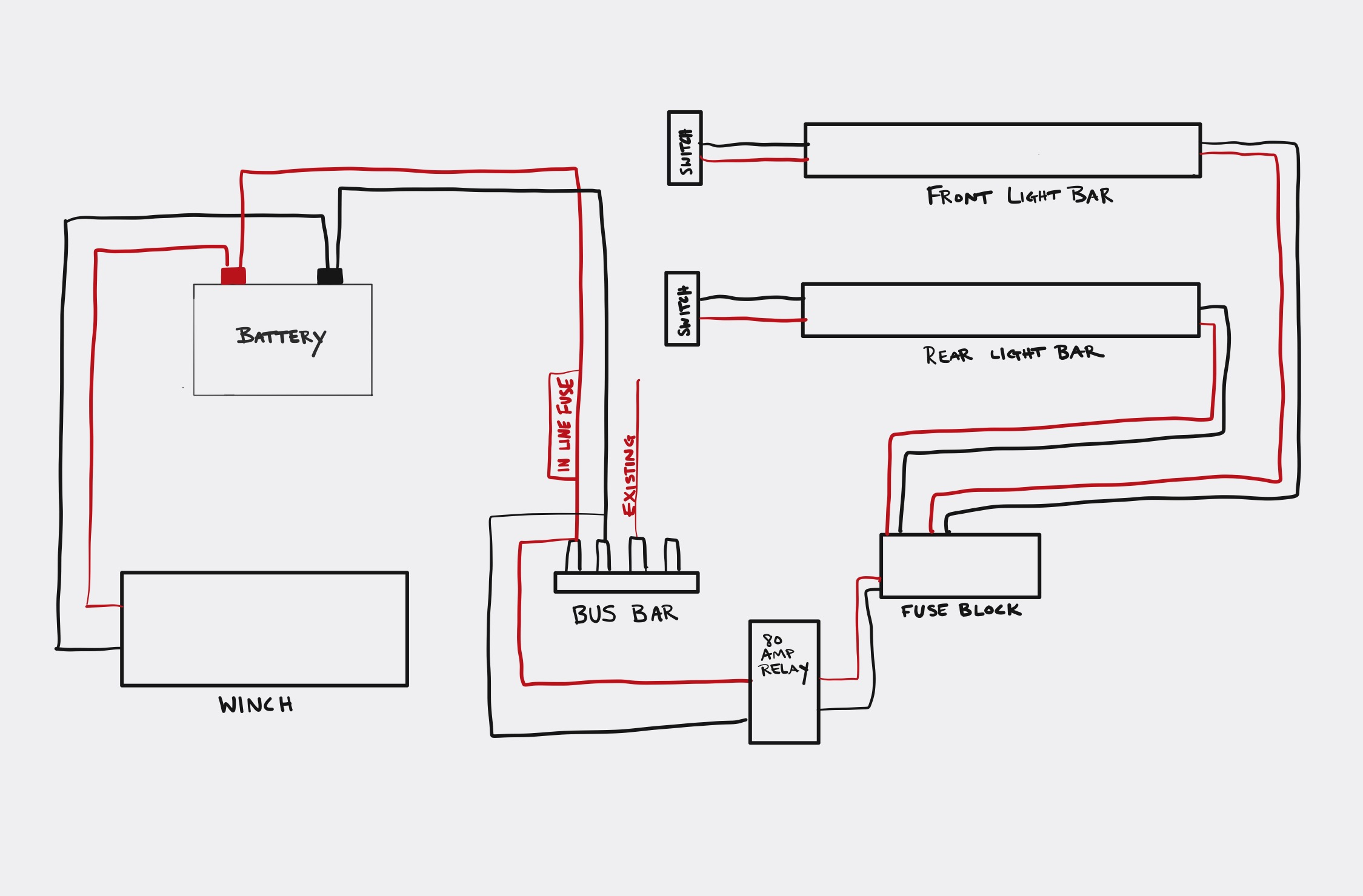 marine bus bar wiring diagram marine image wiring bus bar wiring system solidfonts on marine bus bar wiring diagram