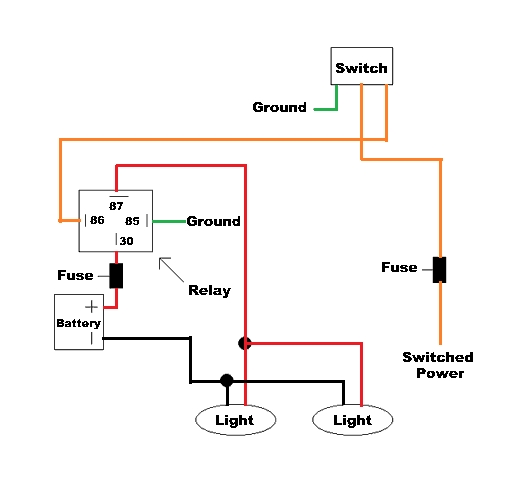8849d1422467292-back-lights-lightswiring  Switches One Light Wiring Diagram on for gfci, bathroom fan, how wire outlet, plug outlet,
