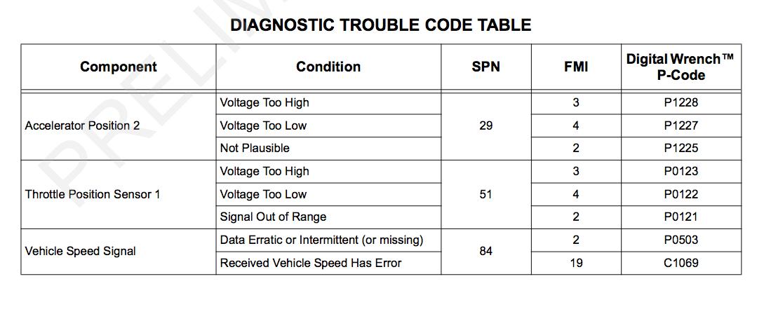 error code 84 19