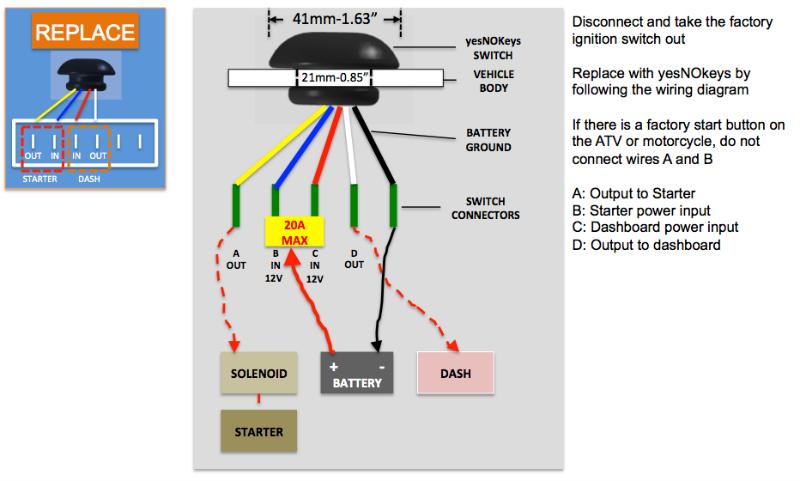 4129d1400699051 yesnokeys supporting vendor slide3_v2_zps253dafa7 yesnokeys is a supporting vendor! polaris ignition switch wiring at readyjetset.co
