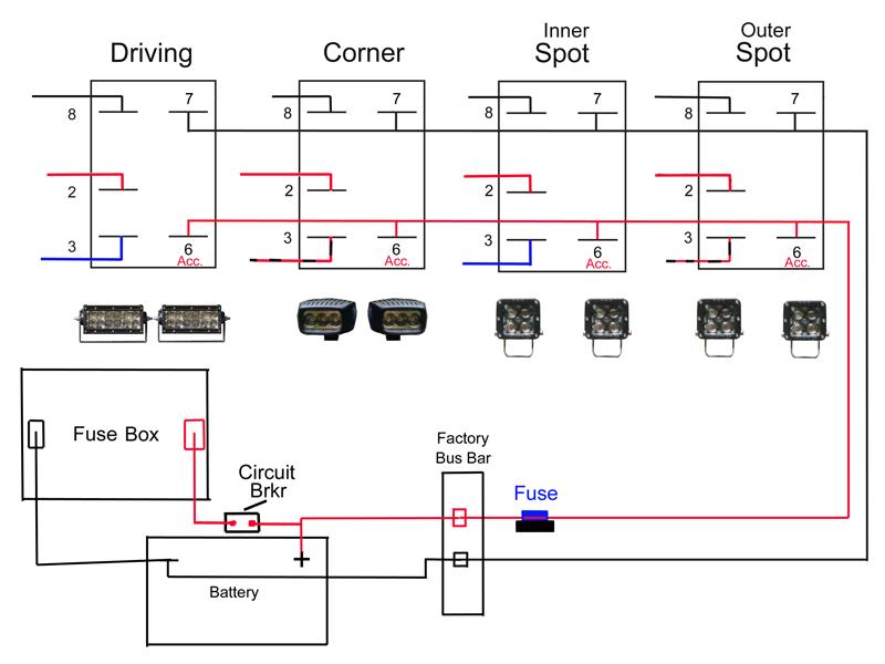 blue sea 5025 fuse block install wiring progress page 2 rh prcforum com fuse block wiring diagram for 1977 vw bus fuse block wiring diagram