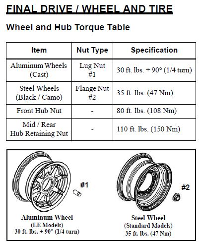 2007 hot wheels price guide
