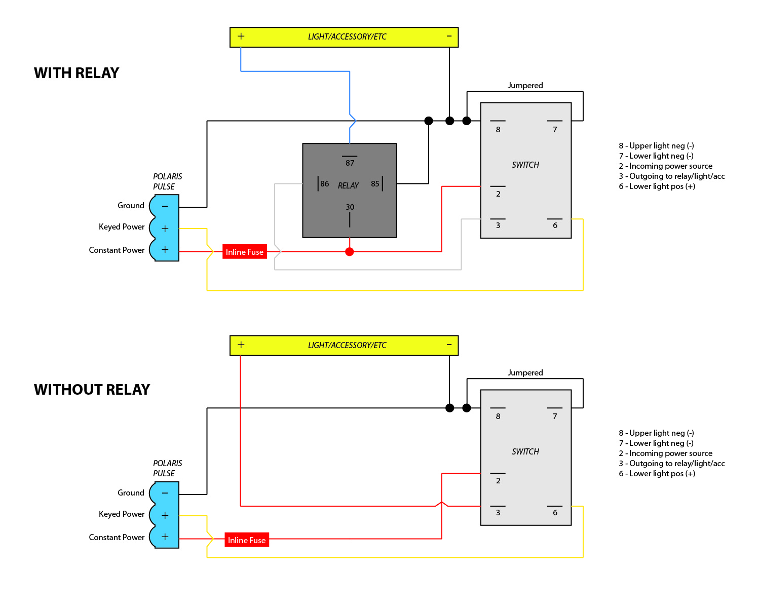Wiring Light Bar Diagram Without Relay from www.prcforum.com